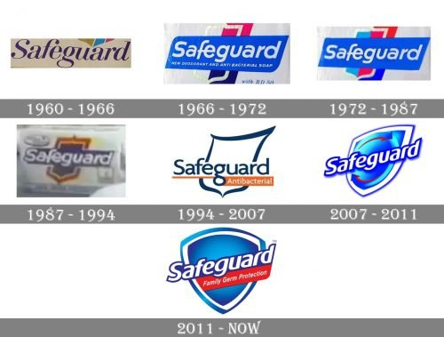 Safeguard Logo history