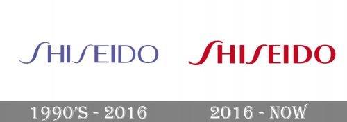 Shiseido Logo history