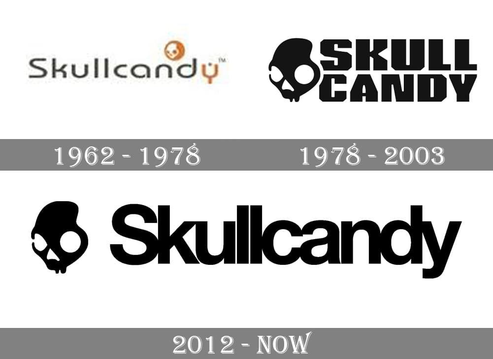 Estación de ferrocarril Trastorno grua  Skullcandy Logo | evolution history and meaning, PNG