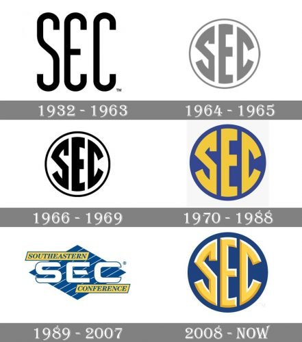 Southeastern Conference Logo history