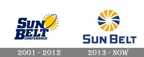 Sun Belt Conference Logo history