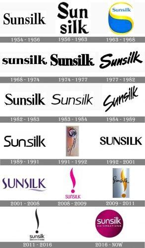 Sunsilk Logo history