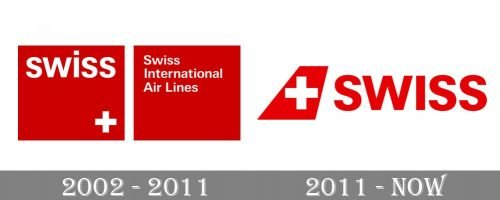 Swiss International Air Lines Logo history