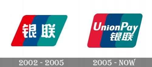 UnionPay Logo history