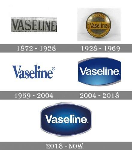 Vaseline Logo history