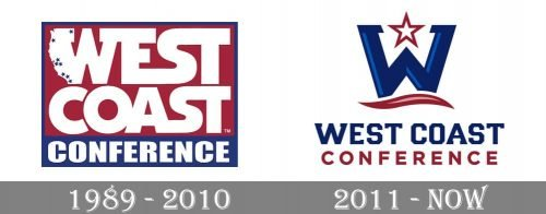 West Coast Conference Logo history