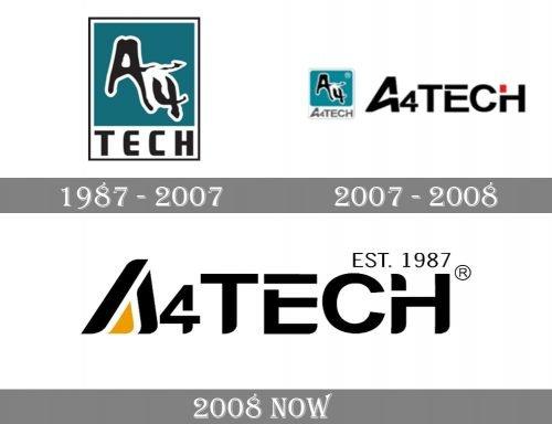 A4Tech Logo history