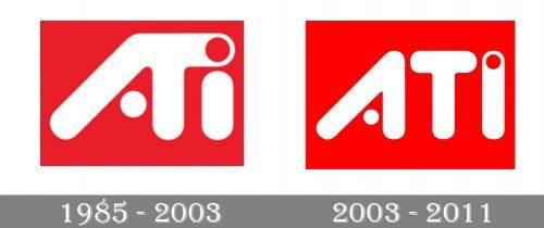 ATI Logo history