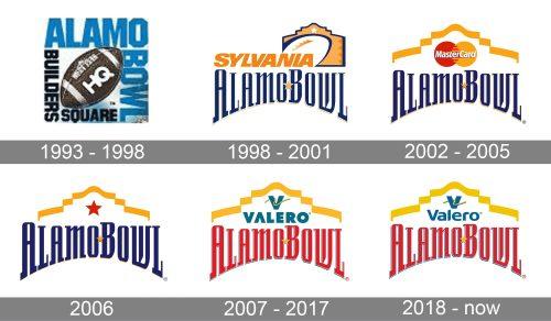 Alamo Bowl Logo history