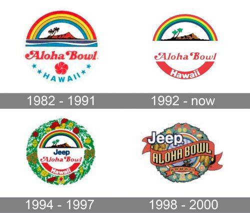 Aloha Bowl Logo history