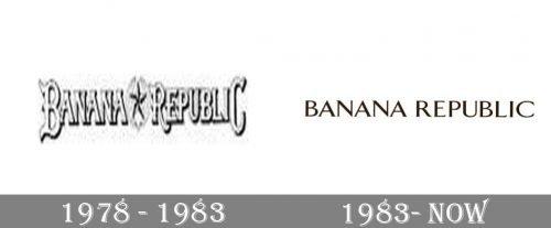 Banana Republic Logo history