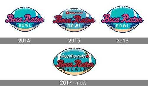 Boca Raton Bowl Logo history