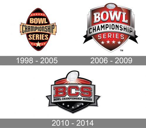 Bowl Championship Series Logo history