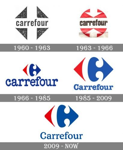 Carrefour Logo history