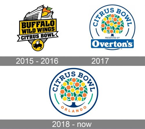 Citrus Bowl Logo history