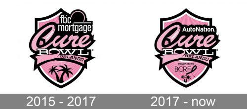 Cure Bowl Logo history