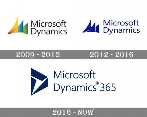 Dynamics 365 Logo history
