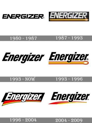 Energizer Logo history