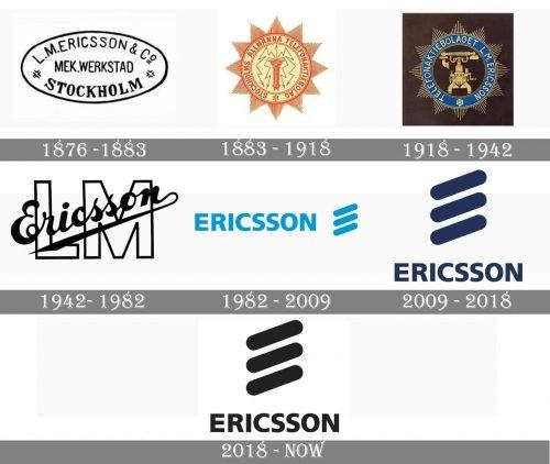 Ericsson Logo history