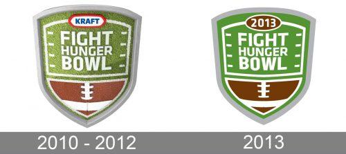 Fight Hunger Bowl Logo history