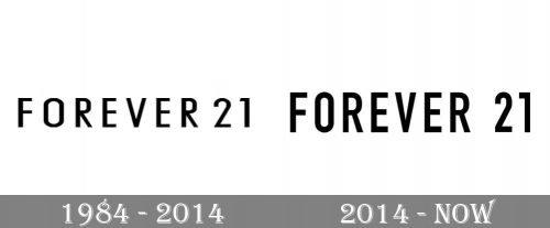 Forever 21 Logo history
