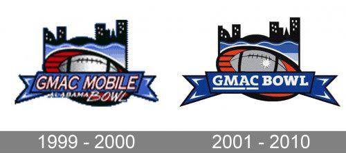 GMAC Bowl Logo history