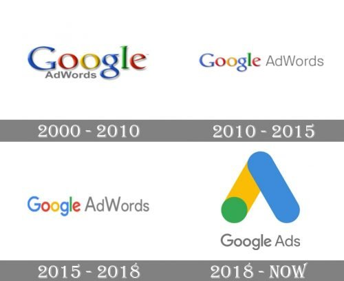 Google AdWords Logo history1