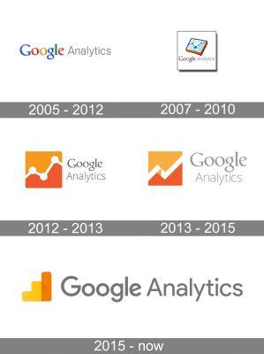 Google Analytics Logo history