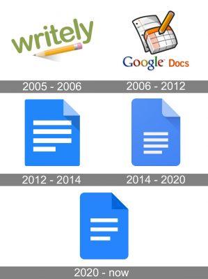 Google Docs Logo history