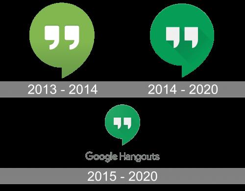 Google Hangouts Logo history