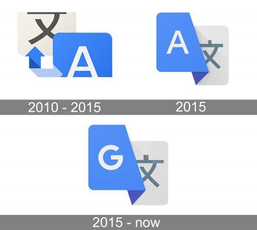 Google Translate Mobile Logo history