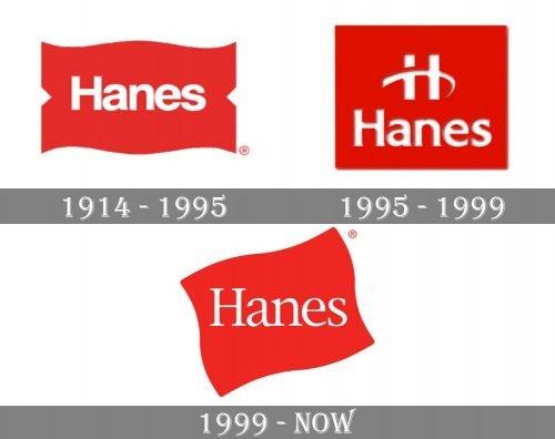 Hanes Logo history