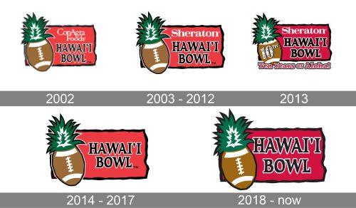 Hawaii Bowl Logo history