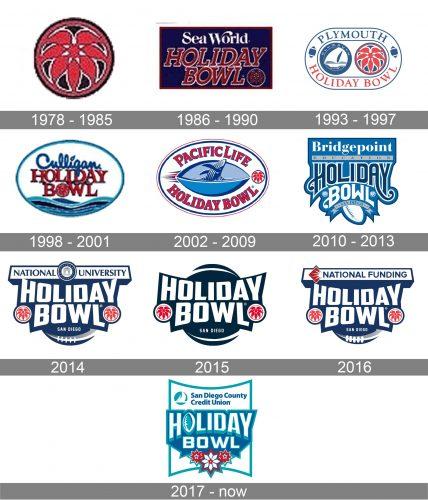 Holiday Bowl Logo history