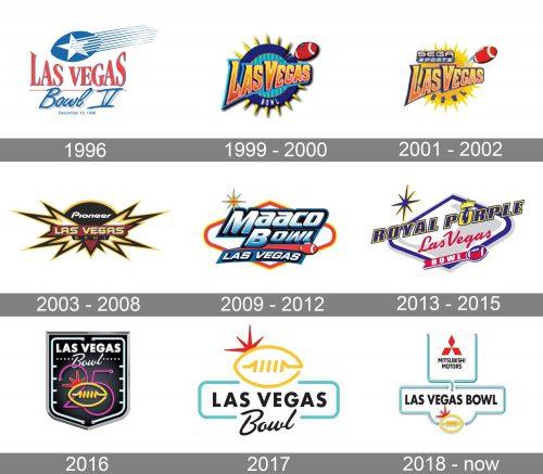 Las Vegas Bowl Logo history