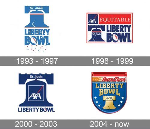 Liberty Bowl Logo history