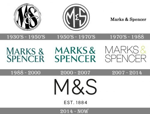 Marks & Spencer Logo history