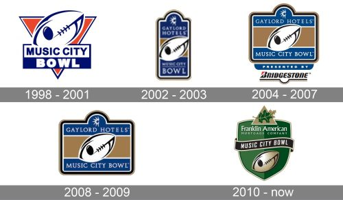Music City Bowl Logo history
