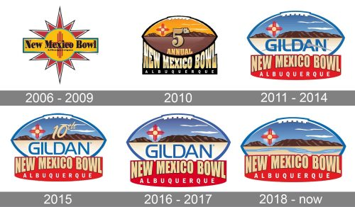 New Mexico Bowl Logo history