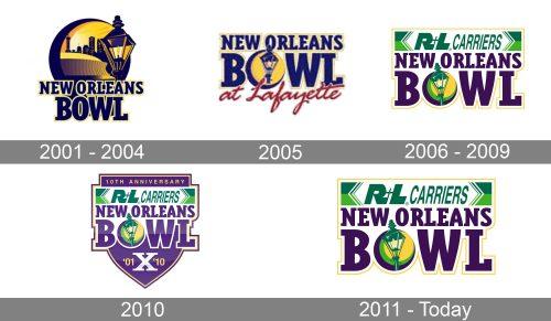 New Orleans Bowl Logo history