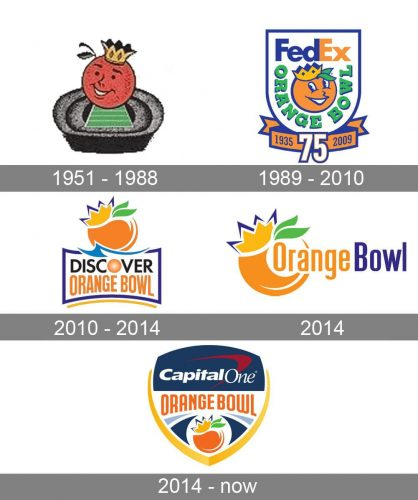 Orange Bowl Logo history