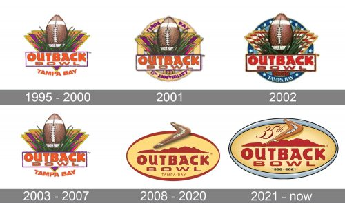Outback Bowl Logo history
