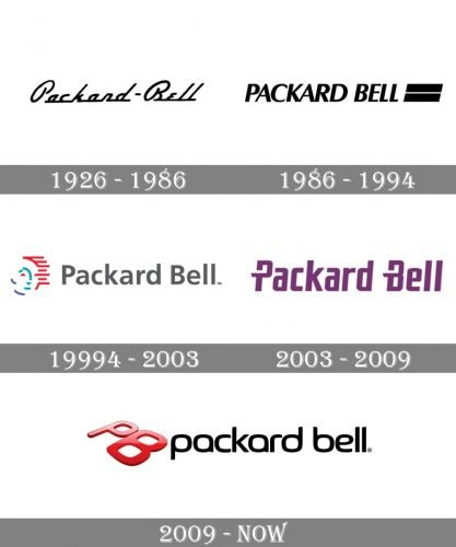 Packard Bell Logo history