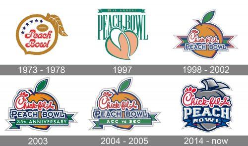 Peach Bowl Logo history