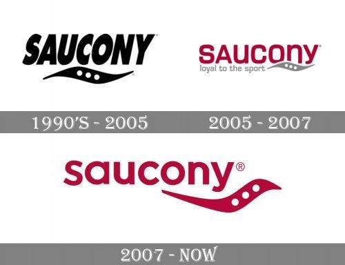 Saucony Logo history