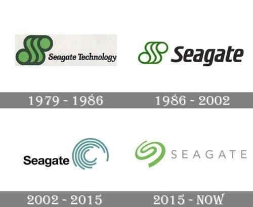 Seagate Logo history
