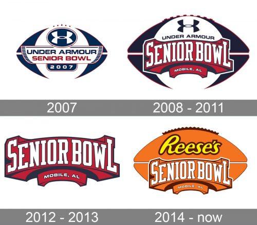 Senior Bowl Logo history