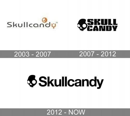 Skullcandy Logo history