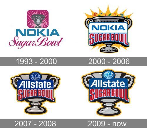 Sugar Bowl Logo history
