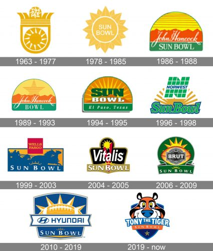 Sun Bowl Logo history